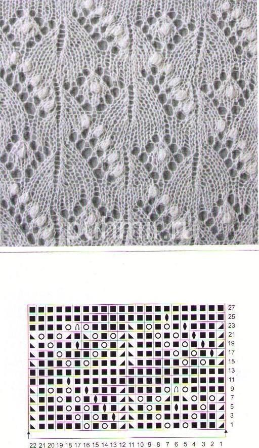 Узоры и схемы для пухового платка